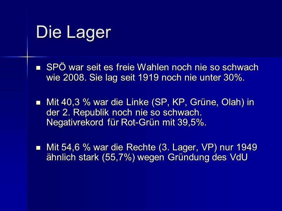 Die Lager SPÖ war seit es freie Wahlen noch nie so schwach wie 2008.