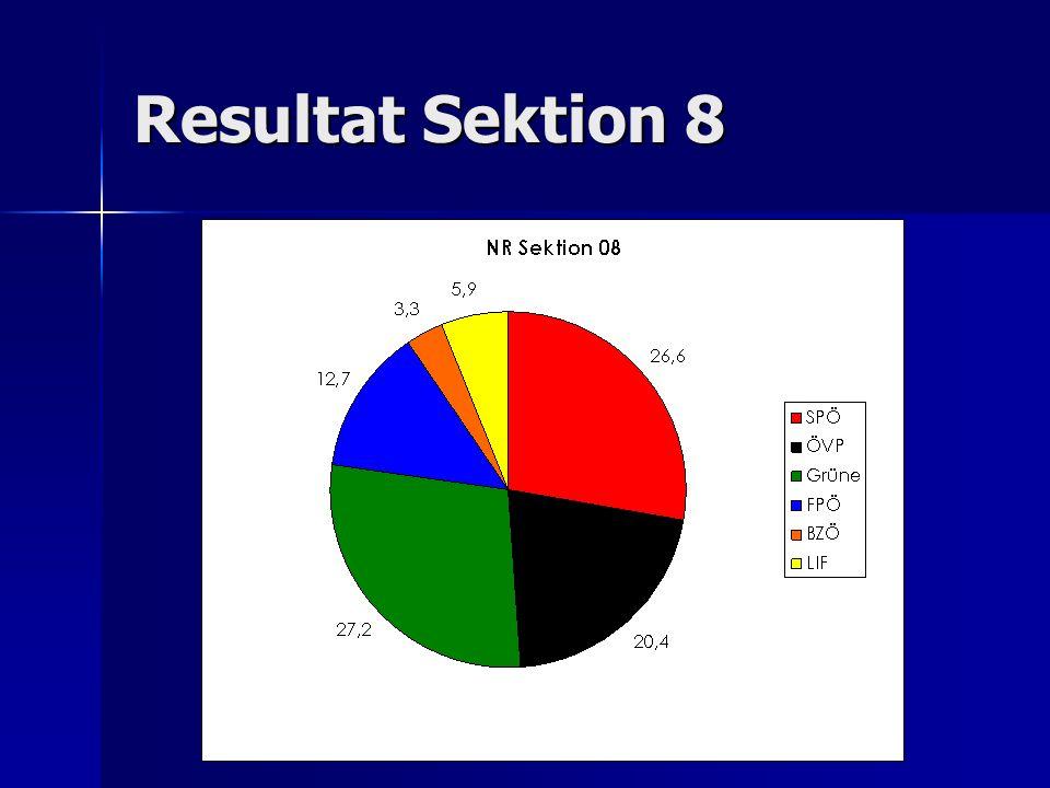 Resultat Sektion 8