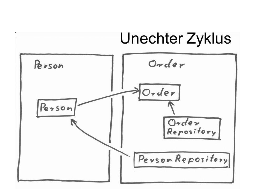 Unechter Zyklus