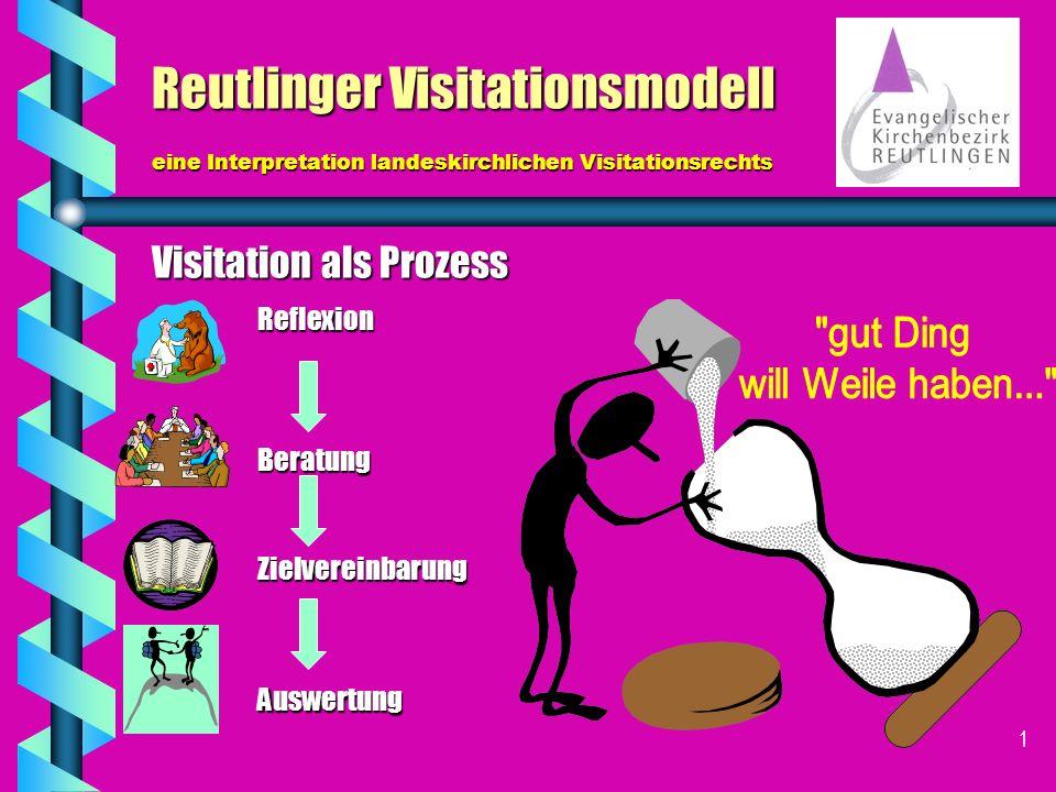 1 Reutlinger Visitationsmodell eine Interpretation landeskirchlichen Visitationsrechts Visitation als Prozess ReflexionBeratungZielvereinbarungAuswertung