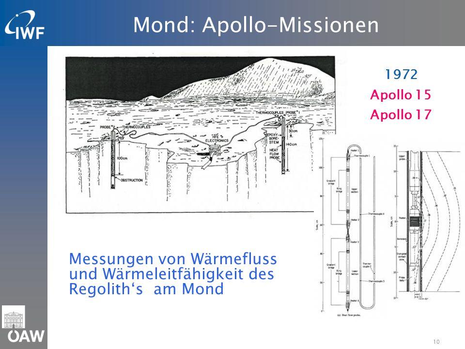 10 Mond: Apollo-Missionen Messungen von Wärmefluss und Wärmeleitfähigkeit des Regoliths am Mond 1972 Apollo 15 Apollo 17