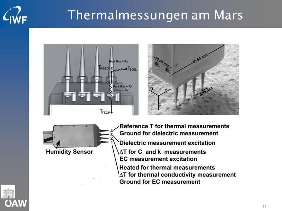 11 Thermalmessungen am Mars