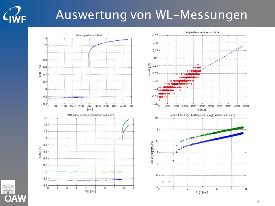 6 Auswertung von WL-Messungen