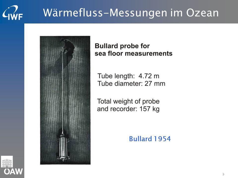9 Wärmefluss-Messungen im Ozean Bullard 1954