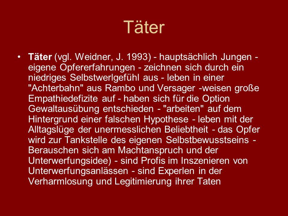 Täter Täter (vgl.Weidner, J.