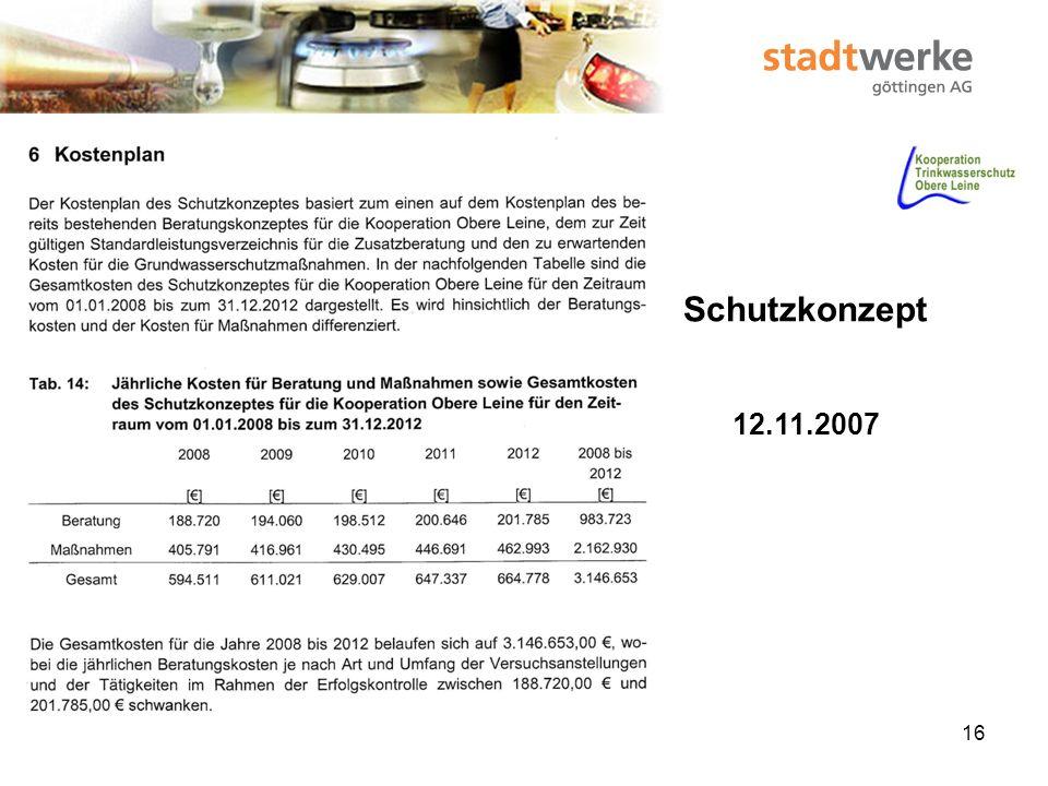 17 Schutzkonzept Zustimmungsprotokoll Landwirtschaft 09.05.2008
