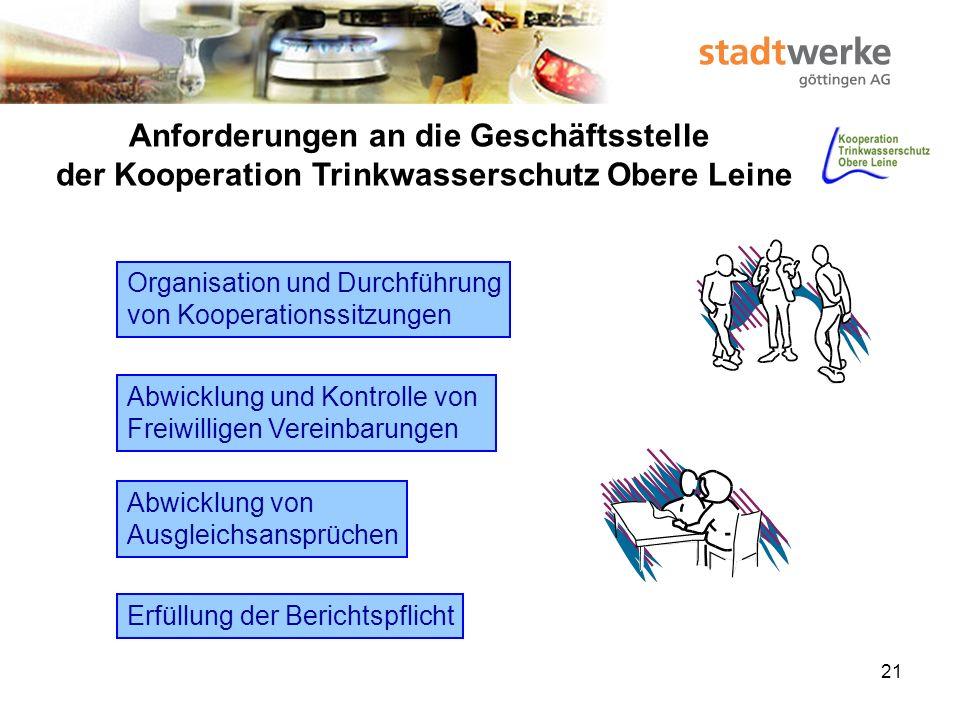 22 Vertraglich/gesetzlich festgelegte Anforderungen an die Geschäftsstelle Verordnung (EG) Nr.