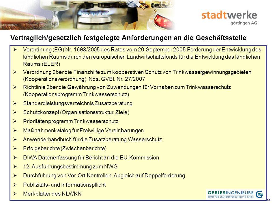 23 Merkblätter des NLWKN: Anforderungen und Bestimmungen der EU-kofinanzierten Wasserschutzzusatzberatung (WZB) an die Wasserversorger und die Beratungsträger Zuständigkeiten bei Freiwilligen Vereinbarungen nach Abschluss der Rahmenverträge durch die Wasserversorgungsunternehmen Hinweise des NLWKN zur Abwicklung der Freiwilligen Vereinbarungen (FV) für WVU, die den FV-Abschluss im Rahmen von Schutzkonzepten selbstständig durchführen