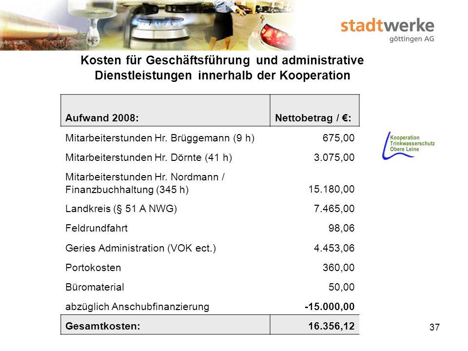 38 Kosten für Geschäftsführung und administrative Dienstleistungen innerhalb der Kooperation Stadtwerke Göttingen AG 3.390,20 VEV Adelebsen 460,08 WBV Barterode 382,32 Gemeindewerke Bovenden 902,32 Gemeinde Gleichen 3.580,89 Wasserverband Leine Süd 7.640,30