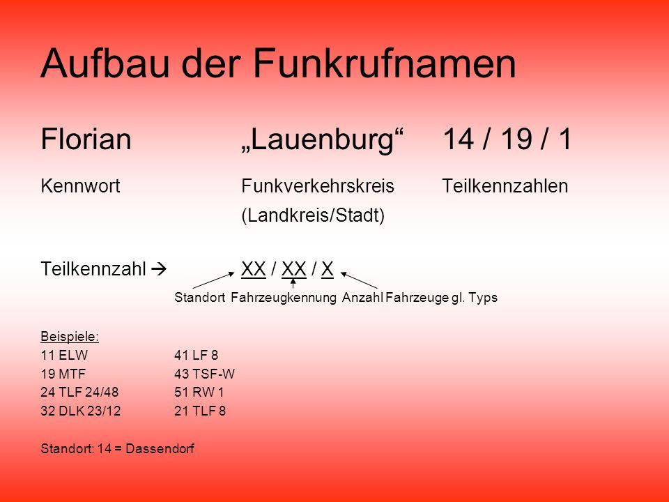 Aufbau der Funkrufnamen FlorianLauenburg14 / 19 / 1 KennwortFunkverkehrskreisTeilkennzahlen (Landkreis/Stadt) Teilkennzahl XX / XX / X Standort Fahrze