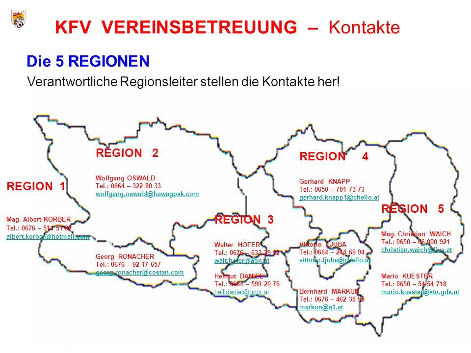 REGION 1 Mag. Albert KORBER Tel.: 0676 – 511 51 92 albert.korber@hotmail.com KFV VEREINSBETREUUNG – Kontakte Die 5 REGIONEN Verantwortliche Regionslei