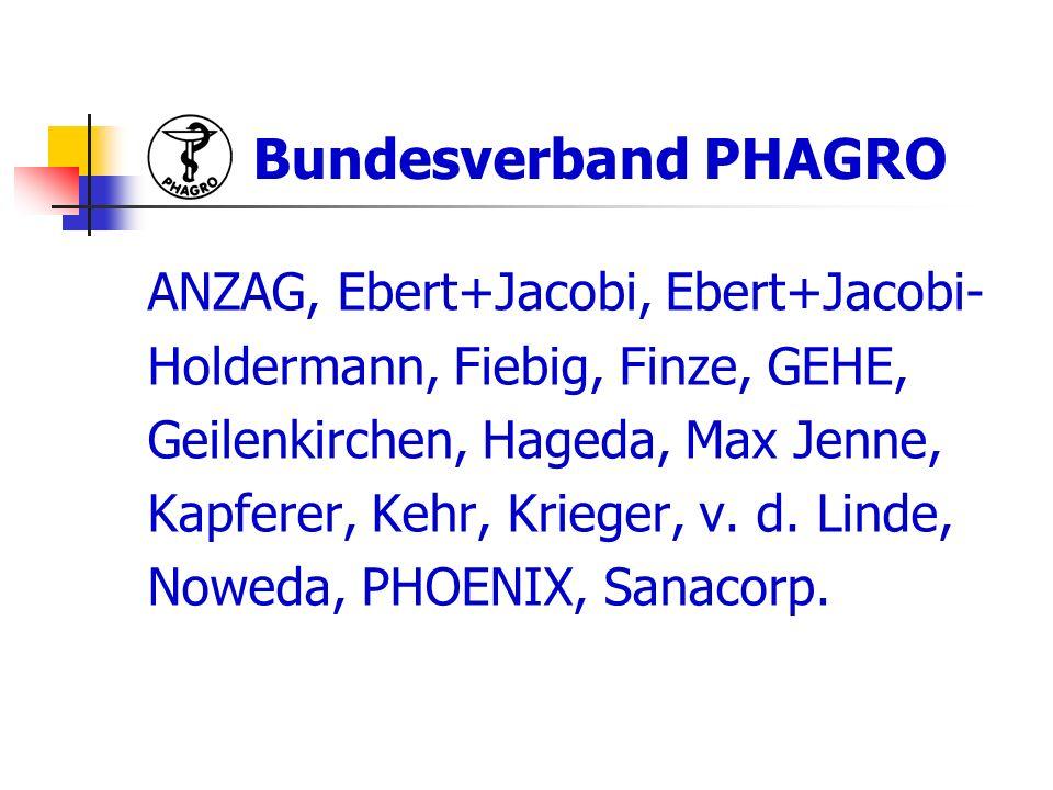 Bundesverband PHAGRO ANZAG, Ebert+Jacobi, Ebert+Jacobi- Holdermann, Fiebig, Finze, GEHE, Geilenkirchen, Hageda, Max Jenne, Kapferer, Kehr, Krieger, v.