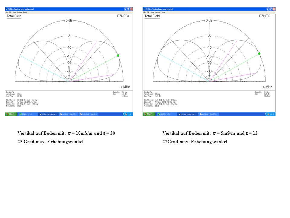 Vertikal auf Boden mit: = 10mS/m und = 30 25 Grad max. Erhebungswinkel Vertikal auf Boden mit: = 5mS/m und = 13 27Grad max. Erhebungswinkel