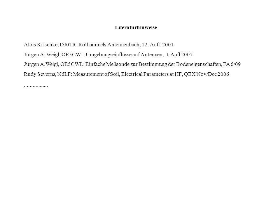 Literaturhinweise Alois Krischke, DJ0TR: Rothammels Antennenbuch, 12. Aufl. 2001 Jürgen A. Weigl, OE5CWL:Umgebungseinflüsse auf Antennen, 1.Aufl 2007