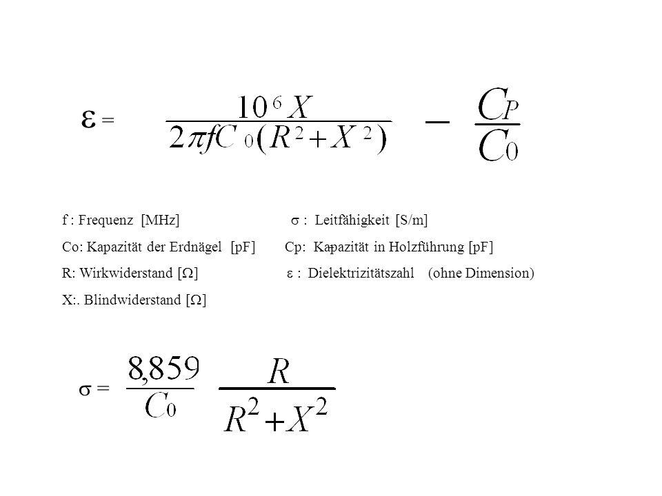 = f : Frequenz [MHz] : Leitfähigkeit [S/m] Co: Kapazität der Erdnägel [pF] Cp: Kapazität in Holzführung [pF] R: Wirkwiderstand [ ] : Dielektrizitätsza