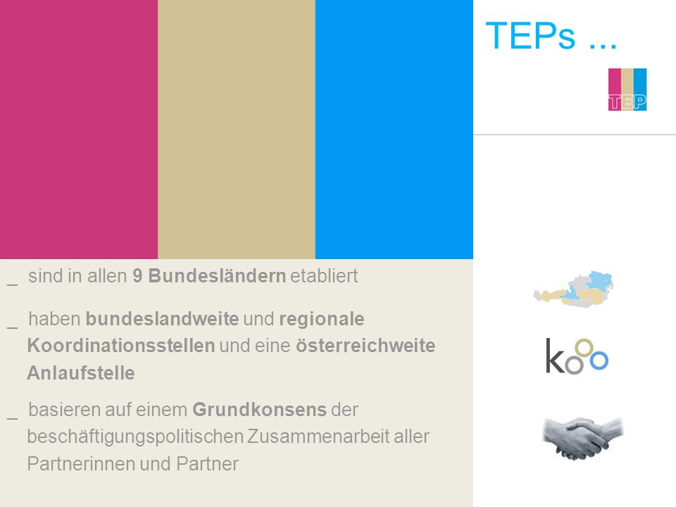 TEPs... _ basieren auf einem Grundkonsens der beschäftigungspolitischen Zusammenarbeit aller Partnerinnen und Partner _ sind in allen 9 Bundesländern