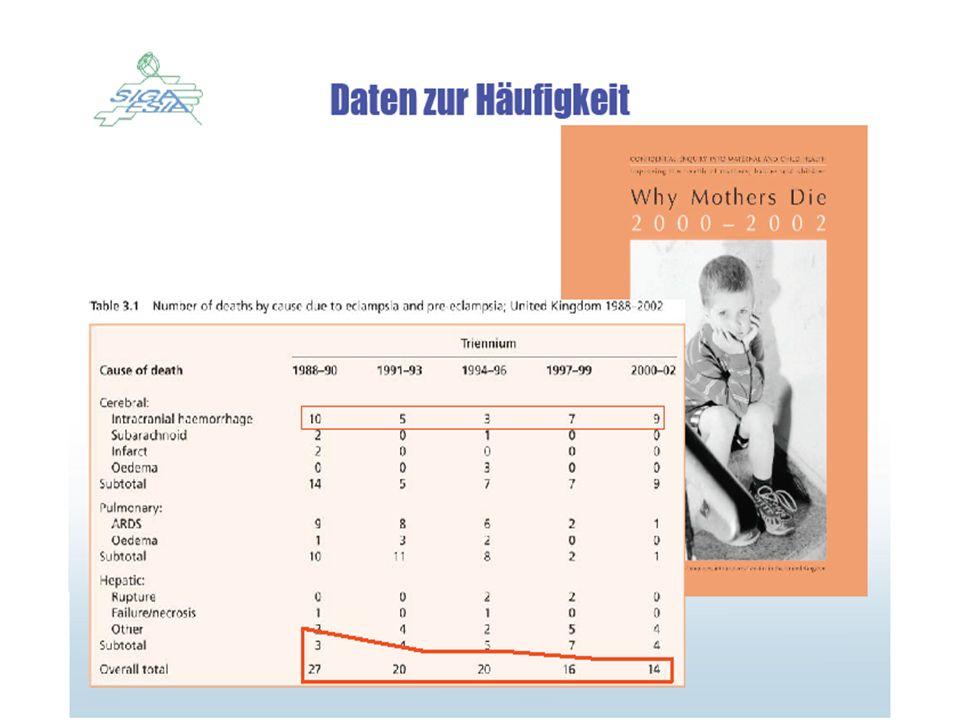 HELIOS Kliniken GmbH Komplikationen im Kreißsaal D. Marschall Folie: 41