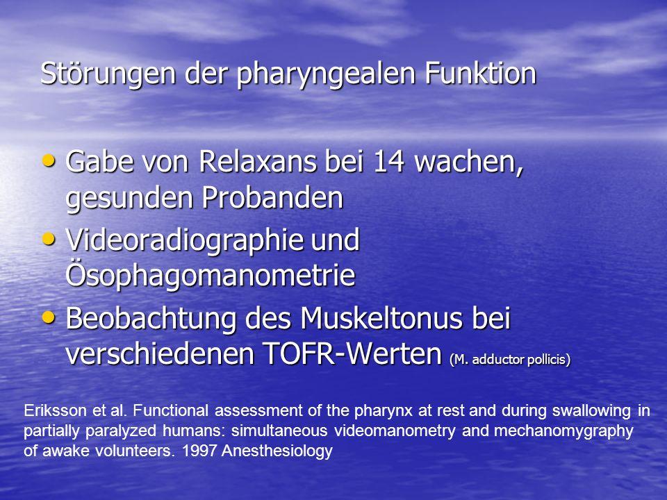 Störungen der pharyngealen Funktion Gabe von Relaxans bei 14 wachen, gesunden Probanden Gabe von Relaxans bei 14 wachen, gesunden Probanden Videoradio