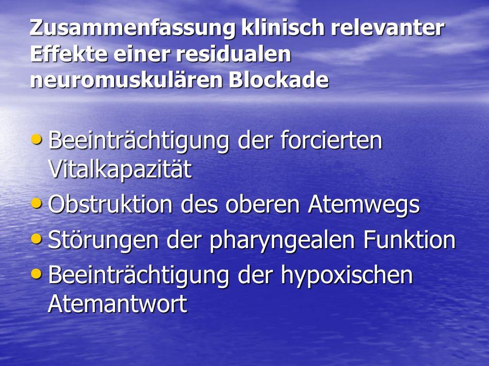 Zusammenfassung klinisch relevanter Effekte einer residualen neuromuskulären Blockade Beeinträchtigung der forcierten Vitalkapazität Beeinträchtigung