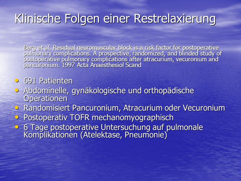 Klinische Folgen einer Restrelaxierung Berg et al. Residual neuromuscular block is a risk factor for postoperative pulmonary complications. A prospect