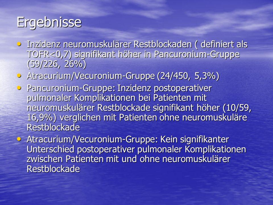Neuromuskuläre Restblockaden im Aufwachraum nach Gabe einer einmaligen Intubationsdosis eines mittellang wirksamen Muskelrelaxans 526 Patienten (ASA I-III) erhielten zur Intubation die 2-fache ED95 von Vecuronium, Rocuronium oder Atracurium 526 Patienten (ASA I-III) erhielten zur Intubation die 2-fache ED95 von Vecuronium, Rocuronium oder Atracurium Keine Nachrelaxation Keine Nachrelaxation Zur Feststellung einer Restblockade wurden erfasst: Zur Feststellung einer Restblockade wurden erfasst: 1.