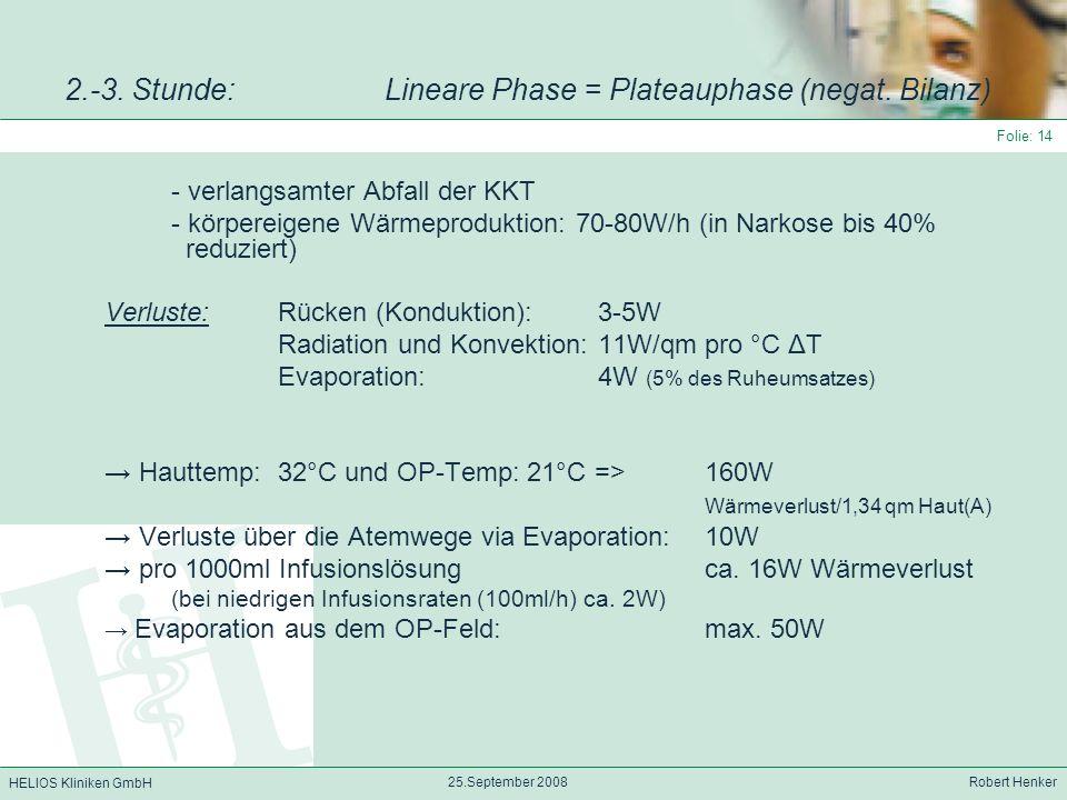 HELIOS Kliniken GmbH 25.September 2008 Robert Henker Folie: 14 2.-3. Stunde:Lineare Phase = Plateauphase (negat. Bilanz) - verlangsamter Abfall der KK