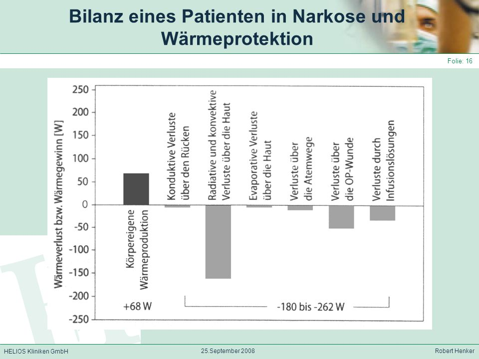 HELIOS Kliniken GmbH 25.September 2008 Robert Henker Folie: 16 Bilanz eines Patienten in Narkose und Wärmeprotektion