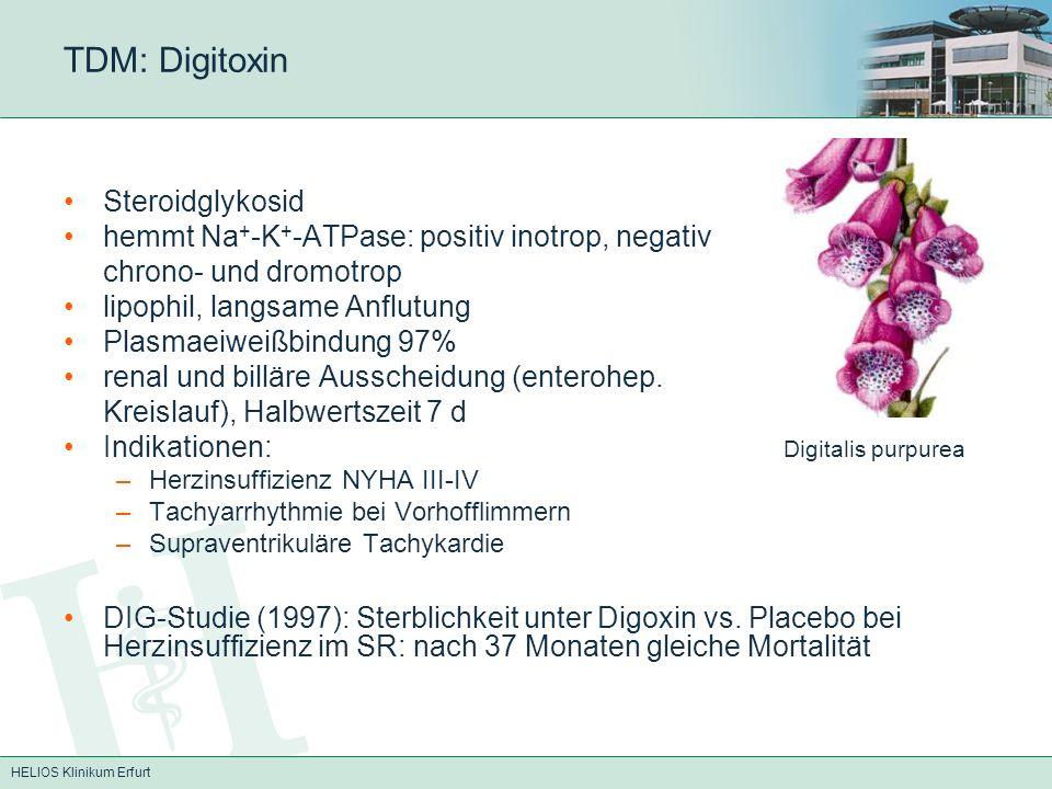 HELIOS Klinikum Erfurt TDM: Digitoxin Steroidglykosid hemmt Na + -K + -ATPase: positiv inotrop, negativ chrono- und dromotrop lipophil, langsame Anflutung Plasmaeiweißbindung 97% renal und billäre Ausscheidung (enterohep.