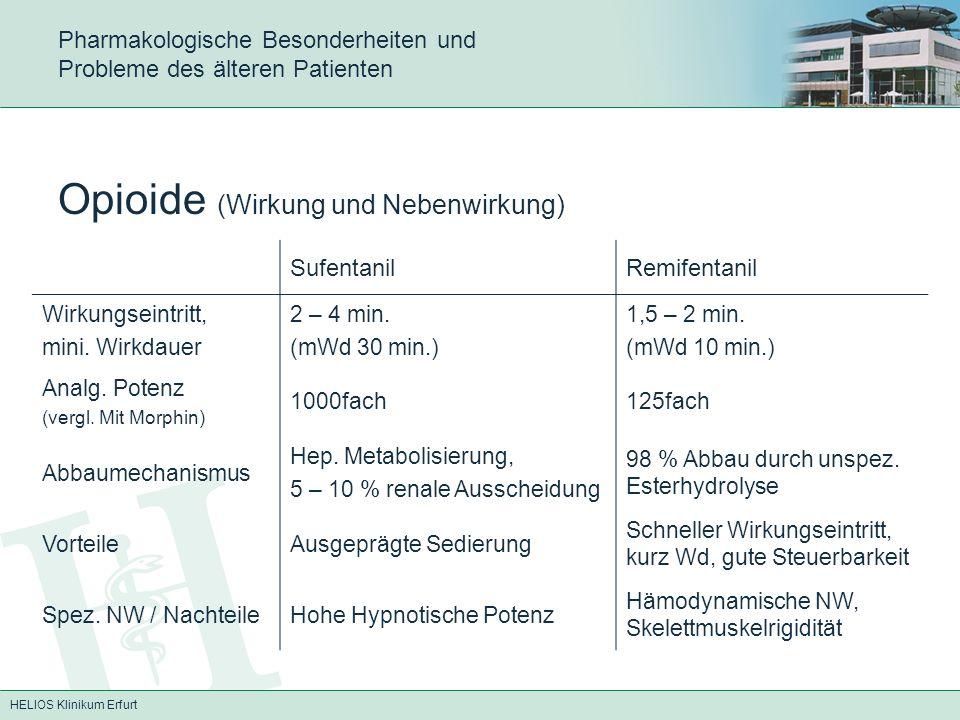 HELIOS Klinikum Erfurt Pharmakologische Besonderheiten und Probleme des älteren Patienten Opioide (Wirkung und Nebenwirkung) SufentanilRemifentanil Wirkungseintritt, mini.