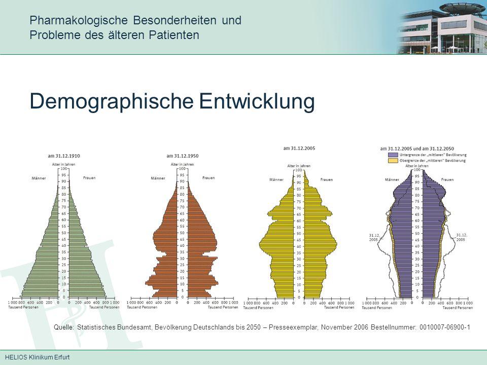 HELIOS Klinikum Erfurt Pharmakologische Besonderheiten und Probleme des älteren Patienten Demographische Entwicklung Quelle: Statistisches Bundesamt,