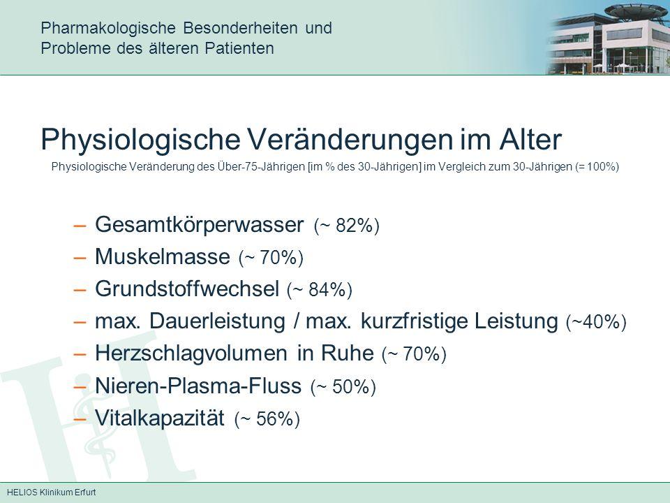 HELIOS Klinikum Erfurt Pharmakologische Besonderheiten und Probleme des älteren Patienten Physiologische Veränderungen im Alter Physiologische Veränderung des Über-75-Jährigen [im % des 30-Jährigen] im Vergleich zum 30-Jährigen (= 100%) –Gesamtkörperwasser (~ 82%) –Muskelmasse (~ 70%) –Grundstoffwechsel (~ 84%) –max.