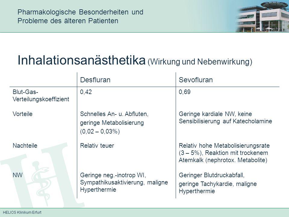 HELIOS Klinikum Erfurt Pharmakologische Besonderheiten und Probleme des älteren Patienten Inhalationsanästhetika (Wirkung und Nebenwirkung) DesfluranSevofluran Blut-Gas- Verteilungskoeffizient 0,420,69 VorteileSchnelles An- u.
