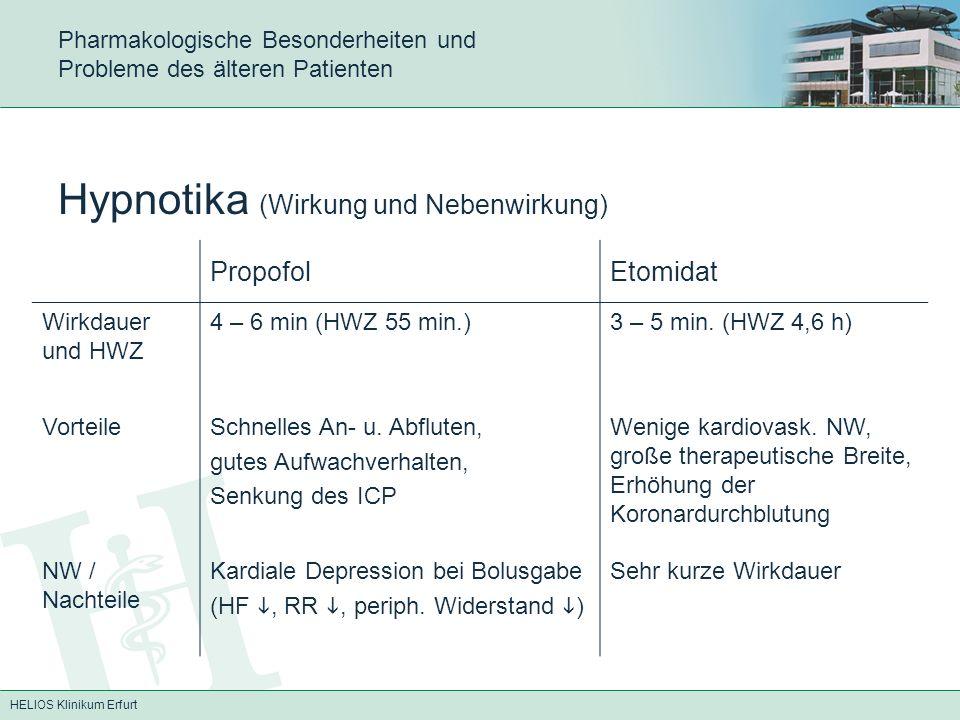 HELIOS Klinikum Erfurt Pharmakologische Besonderheiten und Probleme des älteren Patienten Hypnotika (Wirkung und Nebenwirkung) PropofolEtomidat Wirkdauer und HWZ 4 – 6 min (HWZ 55 min.)3 – 5 min.