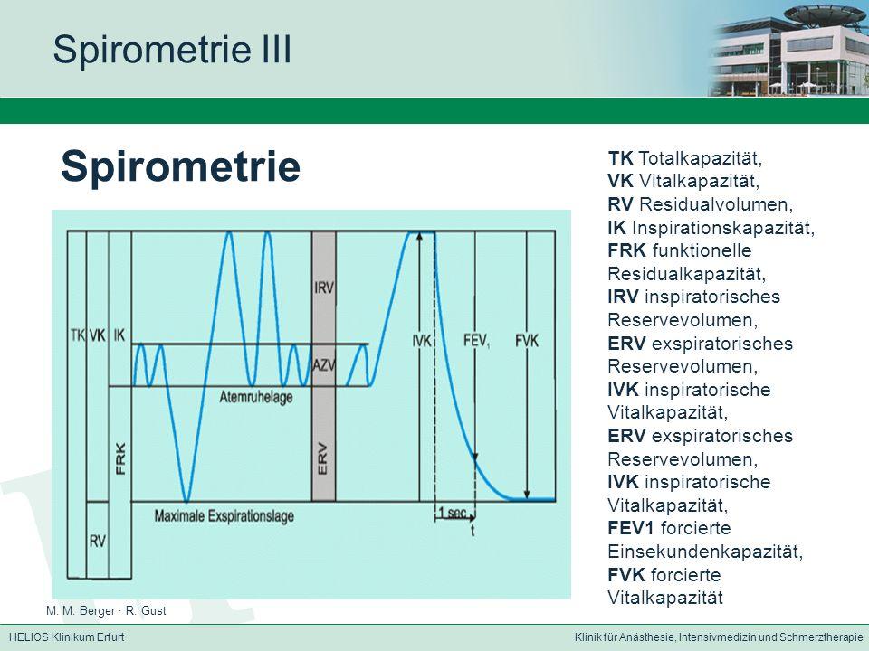 HELIOS Klinikum ErfurtKlinik für Anästhesie, Intensivmedizin und Schmerztherapie Spirometrie III Spirometrie TK Totalkapazität, VK Vitalkapazität, RV