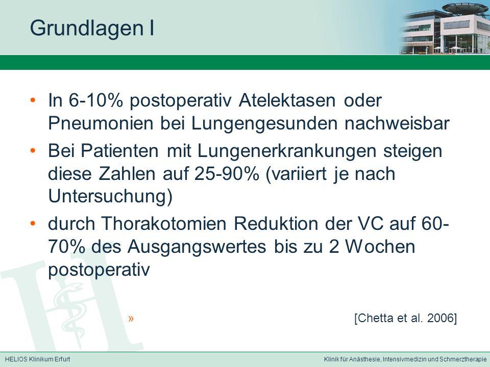 HELIOS Klinikum ErfurtKlinik für Anästhesie, Intensivmedizin und Schmerztherapie Grundlagen I In 6-10% postoperativ Atelektasen oder Pneumonien bei Lu