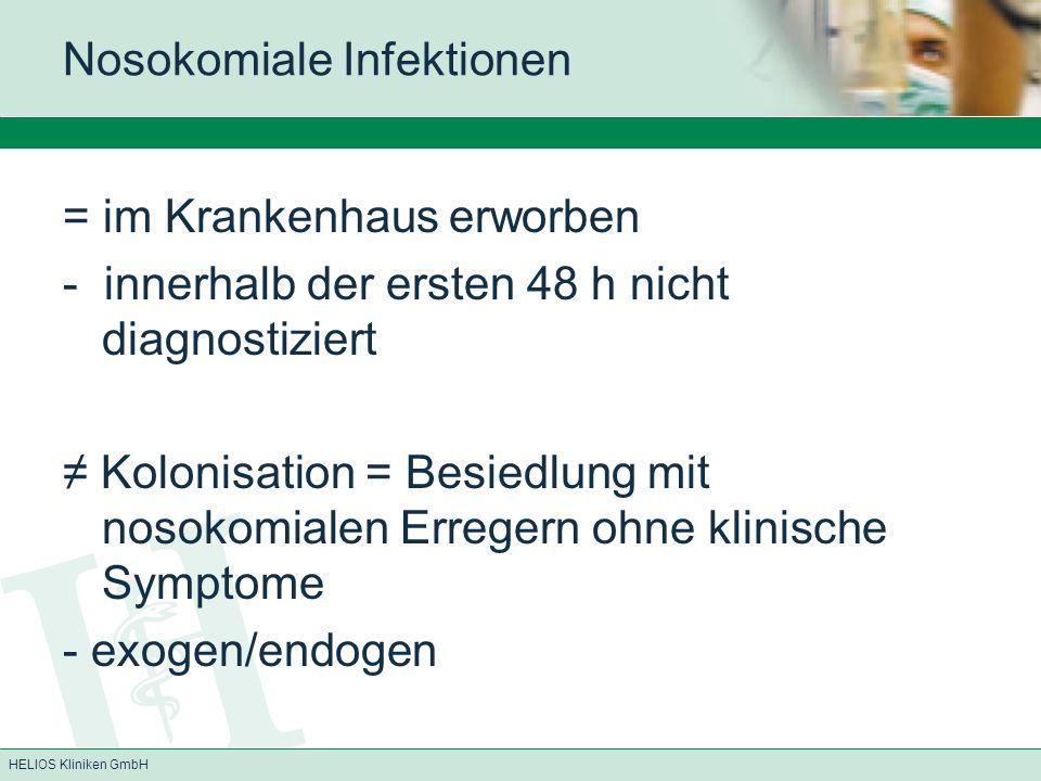 HELIOS Kliniken GmbH Diagnostik Klinik: - neues Infiltrat im RöThorax - Leukozytose oder - penie - purulentes Trachealsekret - Fieber - Nutzen des CPIS (klinisch pulmonaler Infektionsscore) Untersuchungen (möglichst vor Start der Antibiose) -TS(hohe Sens./niedrige Spezif.) -PSB (protected specimen brush) (niedr.Sens./hohe Spezif.) -BAL (hohe Sens./hohe Spezif.) PCT unzuverlässig.