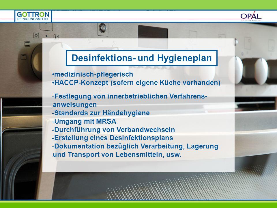 Desinfektions- und Hygieneplan medizinisch-pflegerisch HACCP-Konzept (sofern eigene Küche vorhanden) -Festlegung von innerbetrieblichen Verfahrens-.