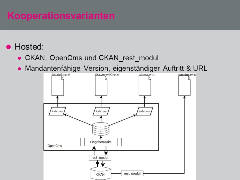 Kooperationsvarianten Hosted: CKAN, OpenCms und CKAN_rest_modul Mandantenfähige Version, eigenständiger Auftritt & URL