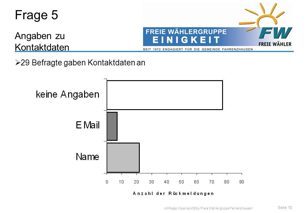 Seite 10 Umfrage Vitusmarkt © by Freie Wählergruppe Fahrenzhausen Angaben zu Kontaktdaten Frage 5 29 Befragte gaben Kontaktdaten an