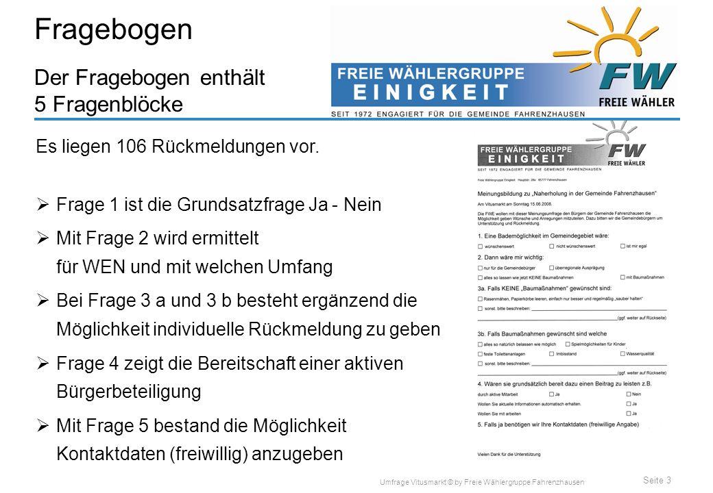 Seite 3 Umfrage Vitusmarkt © by Freie Wählergruppe Fahrenzhausen Fragebogen Es liegen 106 Rückmeldungen vor.
