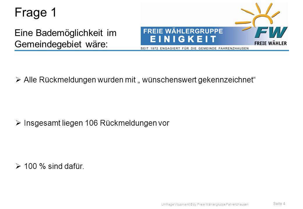 Seite 4 Umfrage Vitusmarkt © by Freie Wählergruppe Fahrenzhausen Eine Bademöglichkeit im Gemeindegebiet wäre: Frage 1 Alle Rückmeldungen wurden mit wünschenswert gekennzeichnet Insgesamt liegen 106 Rückmeldungen vor 100 % sind dafür.
