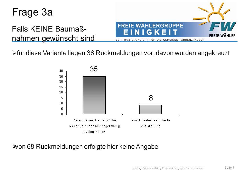 Seite 7 Umfrage Vitusmarkt © by Freie Wählergruppe Fahrenzhausen Falls KEINE Baumaß- nahmen gewünscht sind Frage 3a für diese Variante liegen 38 Rückmeldungen vor, davon wurden angekreuzt von 68 Rückmeldungen erfolgte hier keine Angabe