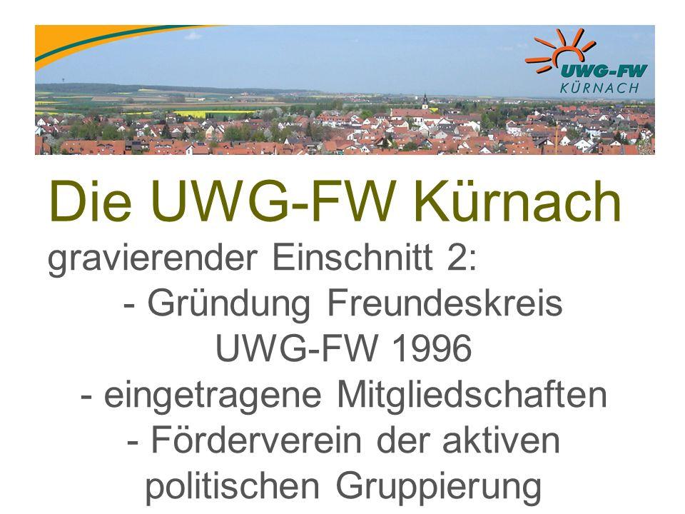 Die UWG-FW Kürnach gravierender Einschnitt 2: - Gründung Freundeskreis UWG-FW 1996 - eingetragene Mitgliedschaften - Förderverein der aktiven politischen Gruppierung