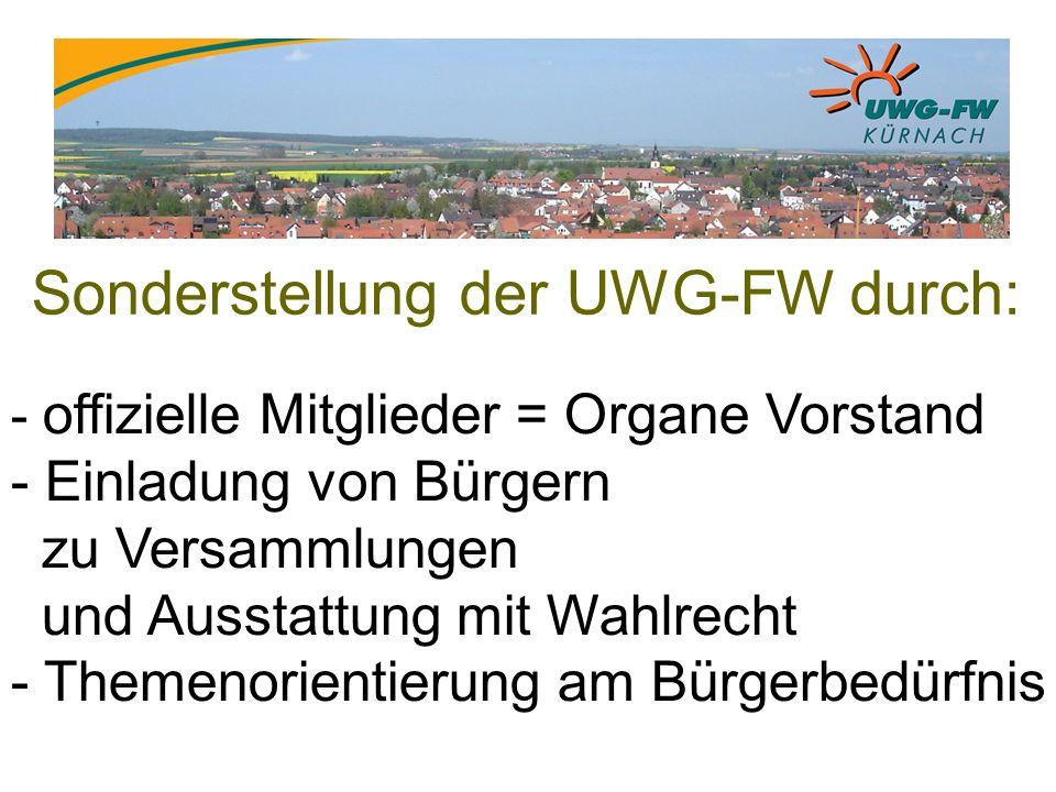 Sonderstellung der UWG-FW durch: - offizielle Mitglieder = Organe Vorstand - Einladung von Bürgern zu Versammlungen und Ausstattung mit Wahlrecht - Themenorientierung am Bürgerbedürfnis