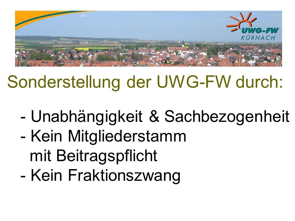Sonderstellung der UWG-FW durch: - Unabhängigkeit & Sachbezogenheit - Kein Mitgliederstamm mit Beitragspflicht - Kein Fraktionszwang