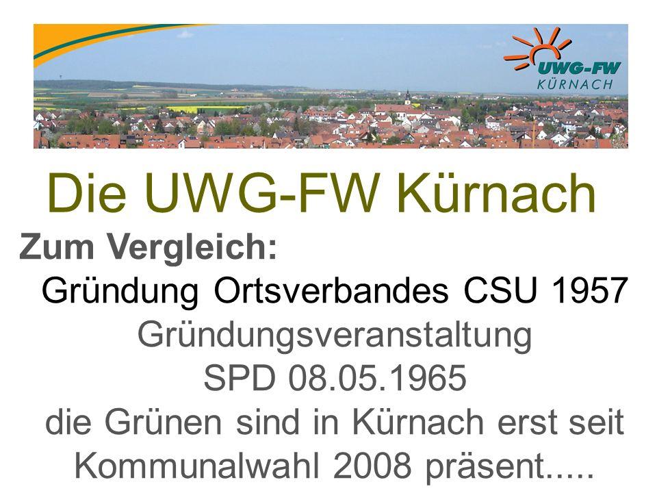 Die UWG-FW Kürnach Zum Vergleich: Gründung Ortsverbandes CSU 1957 Gründungsveranstaltung SPD 08.05.1965 die Grünen sind in Kürnach erst seit Kommunalwahl 2008 präsent.....