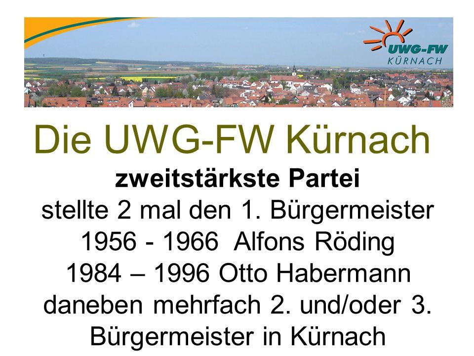 Die UWG-FW Kürnach zweitstärkste Partei stellte 2 mal den 1.