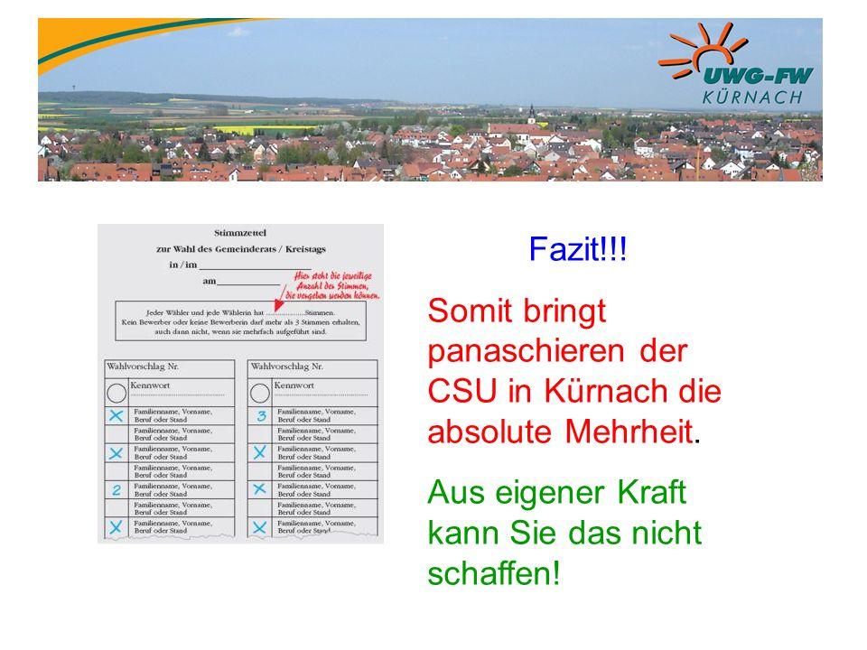 Fazit!!.Somit bringt panaschieren der CSU in Kürnach die absolute Mehrheit.