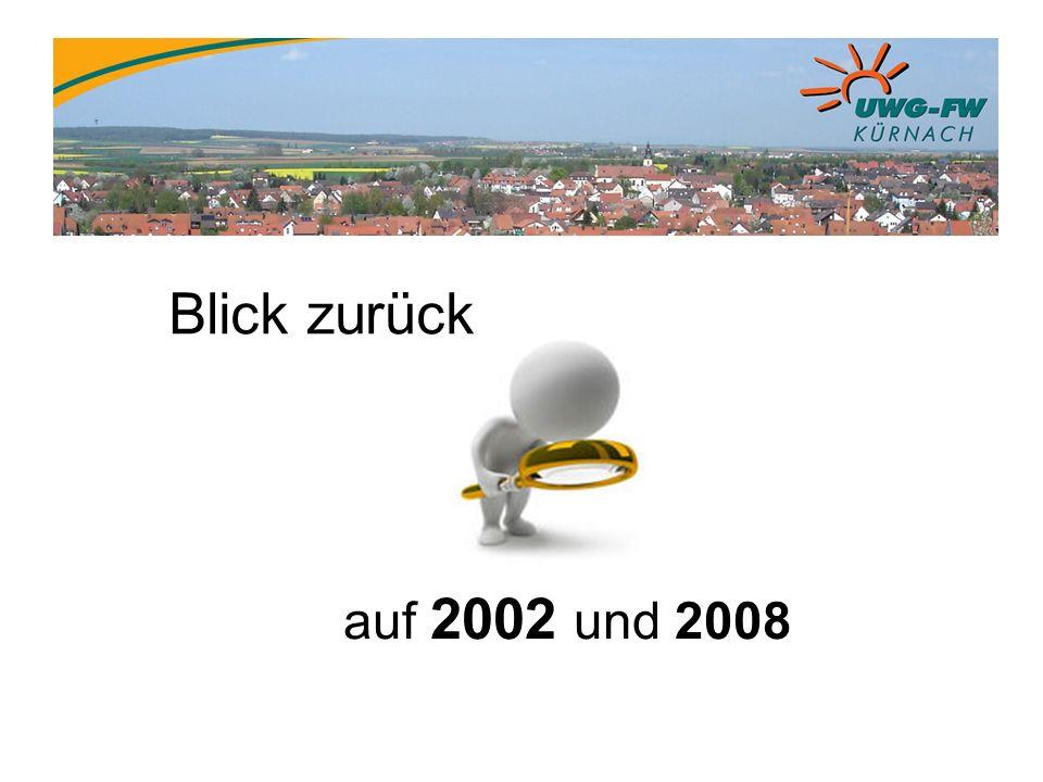 Blick zurück auf 2002 und 2008