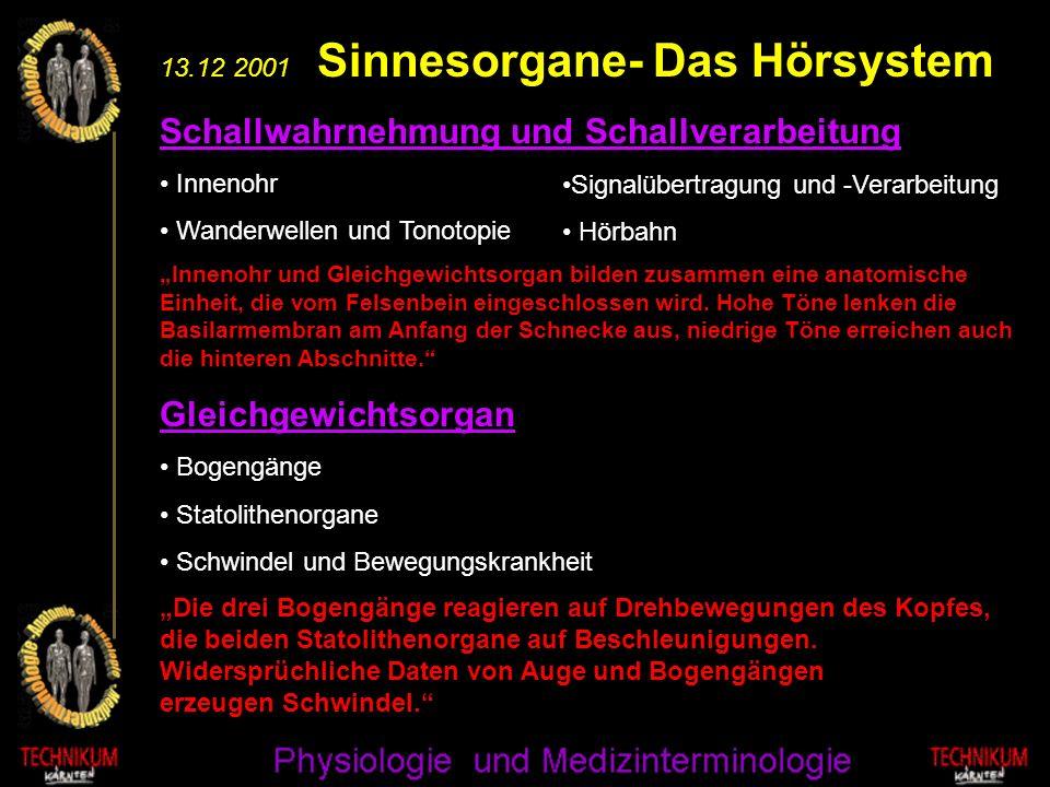 13.12 2001 Sinnesorgane- Das Hörsystem Schallwahrnehmung und Schallverarbeitung Innenohr Wanderwellen und Tonotopie Innenohr und Gleichgewichtsorgan b
